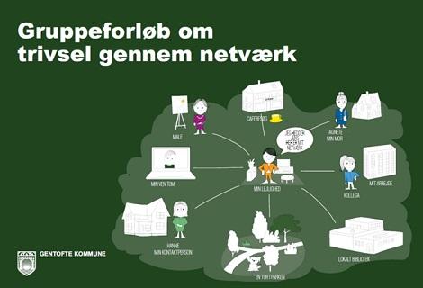 Netværk Gennem Trivsel i Gentofte Kommune